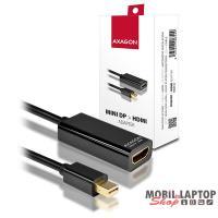 Axagon RVDM-HI Mini Displayport - HDMI adapter